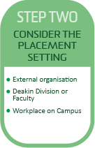 CONSIDER THE PLACEMENT SETTING External organisation Deakin Division or Faculty Workplace on Campus
