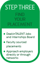 FIND YOUR PLACEMENT DeakinTALENT Jobs and Internships Board Faculty sourced placements Approach employers directly or through networks